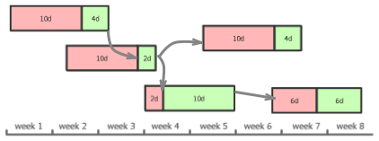 parallel_value_chain_arrows